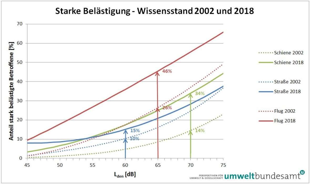 A0127 H/ölzerne Verschachtelungsnistkasten Vogelk/äfig Haus Kleiner Vogel Blaumeise Zaunk/önig